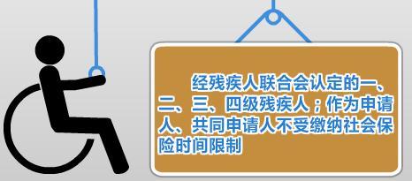 深圳安居型商品房轮候申请条件