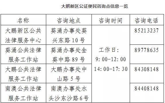 大鹏新区公证便民咨询点地址电话一览表