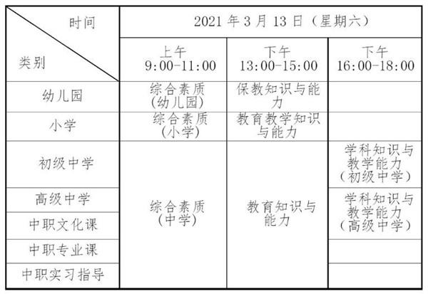 广东省2021年上半年中小学教师资格考试笔试报考指南