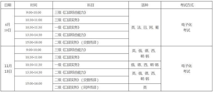 深圳2021年度翻译专业资格(水平)考试时间安排