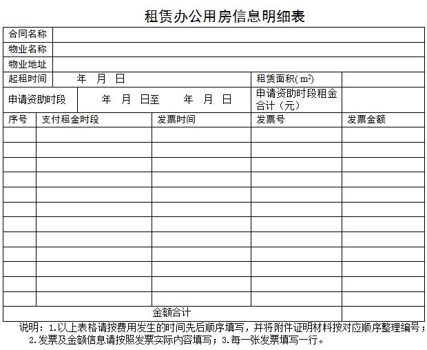 南山区开通金融机构办公用房扶持项目申报指南